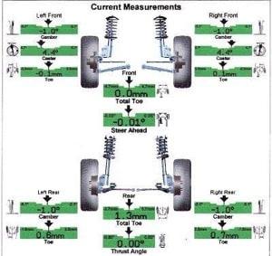 suspention-measurments