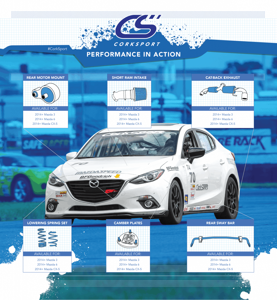 What goes into our CorkSport race car?