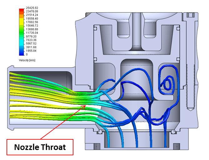 cad flow simulation